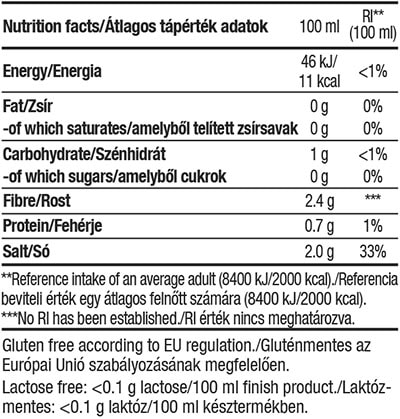Zero Sauce 350 ml – Body Vision Todo para Deportistas